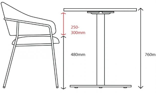 Ideal Height for Tables: Measurements