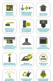 50 challenges to save energy