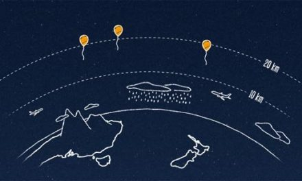 Loon project.  Solar balloons for a global Internet