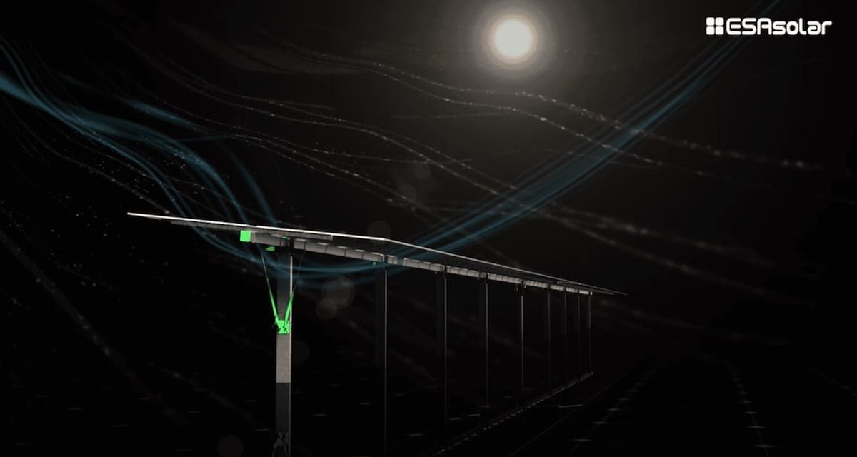 Complete system to protect the trackers of photovoltaic installations from the wind